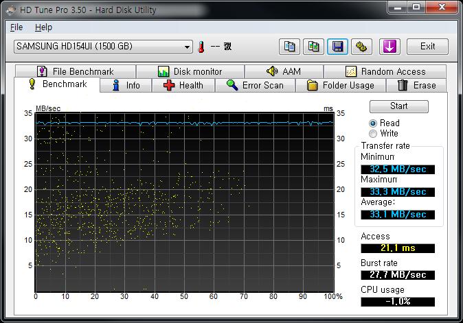 HDTune_Benchmark_SAMSUNG_HD154UI_TEST1.png