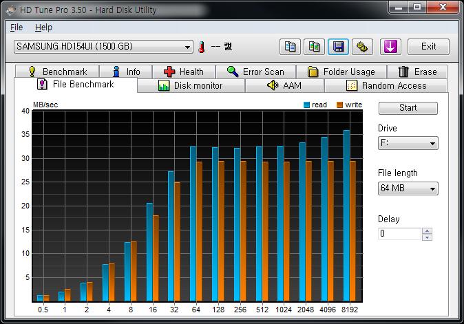 HDTune_File_Benchmark_SAMSUNG_HD154UI_TEST1.png