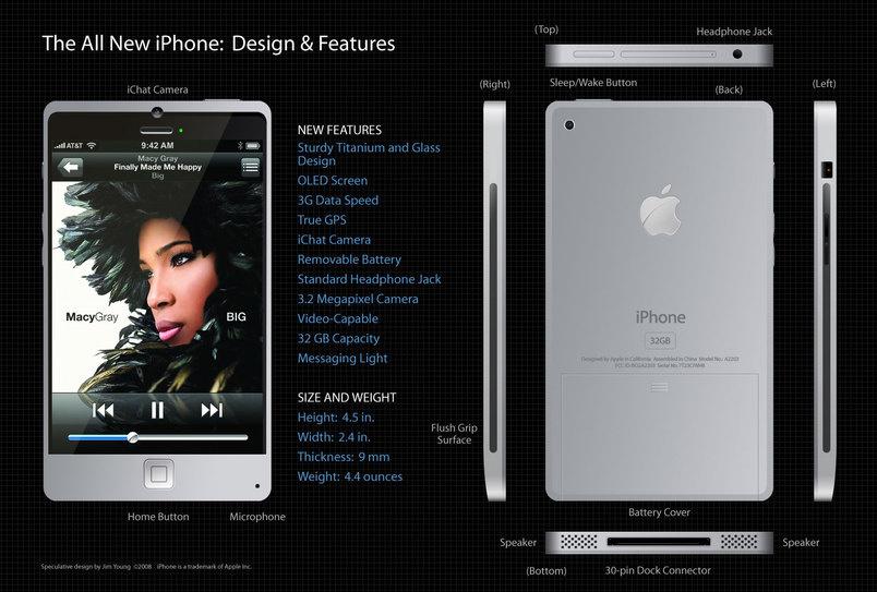 iphone-4g-concept.jpg